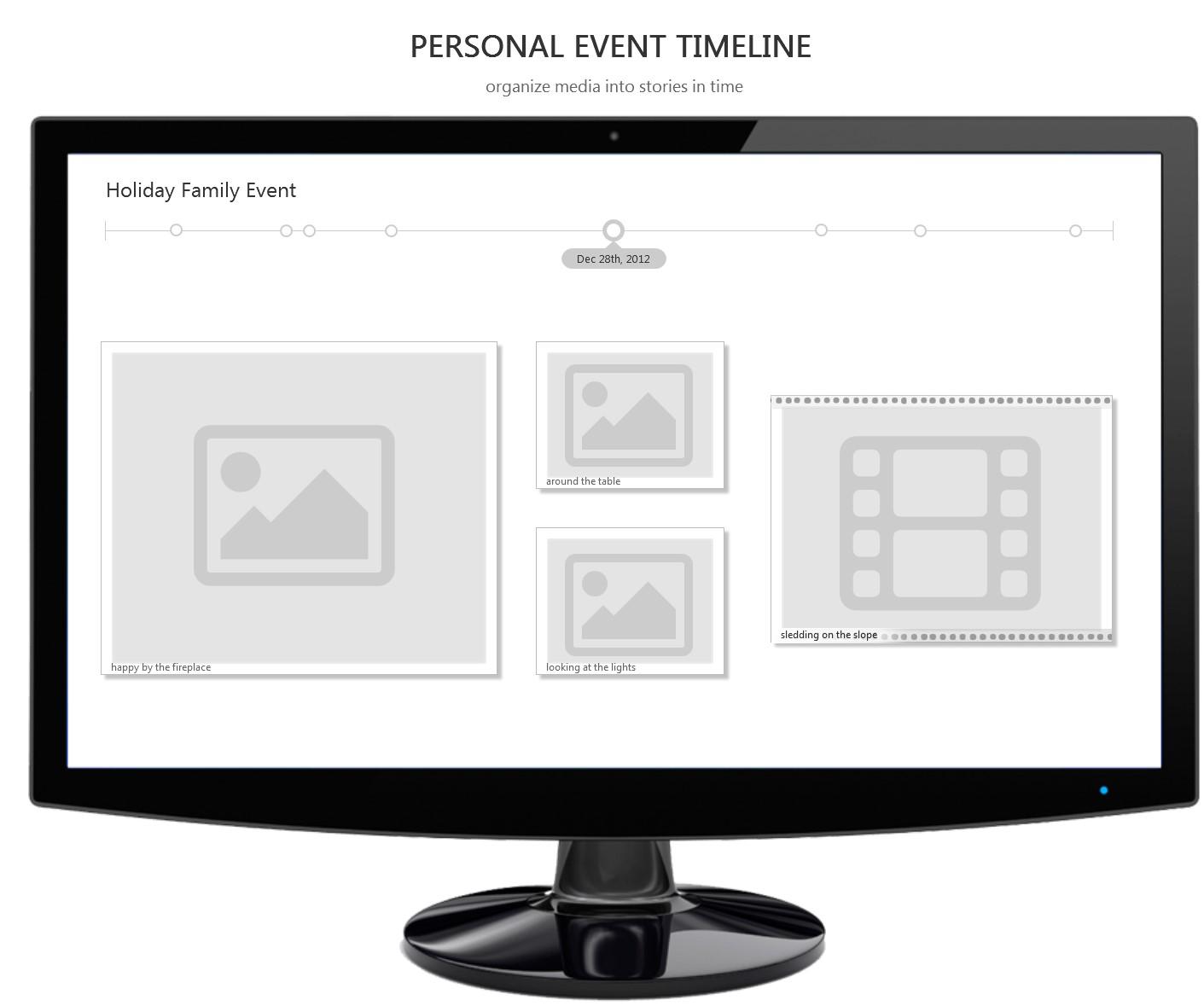 desktop widgets wireframe – UX Factor Design
